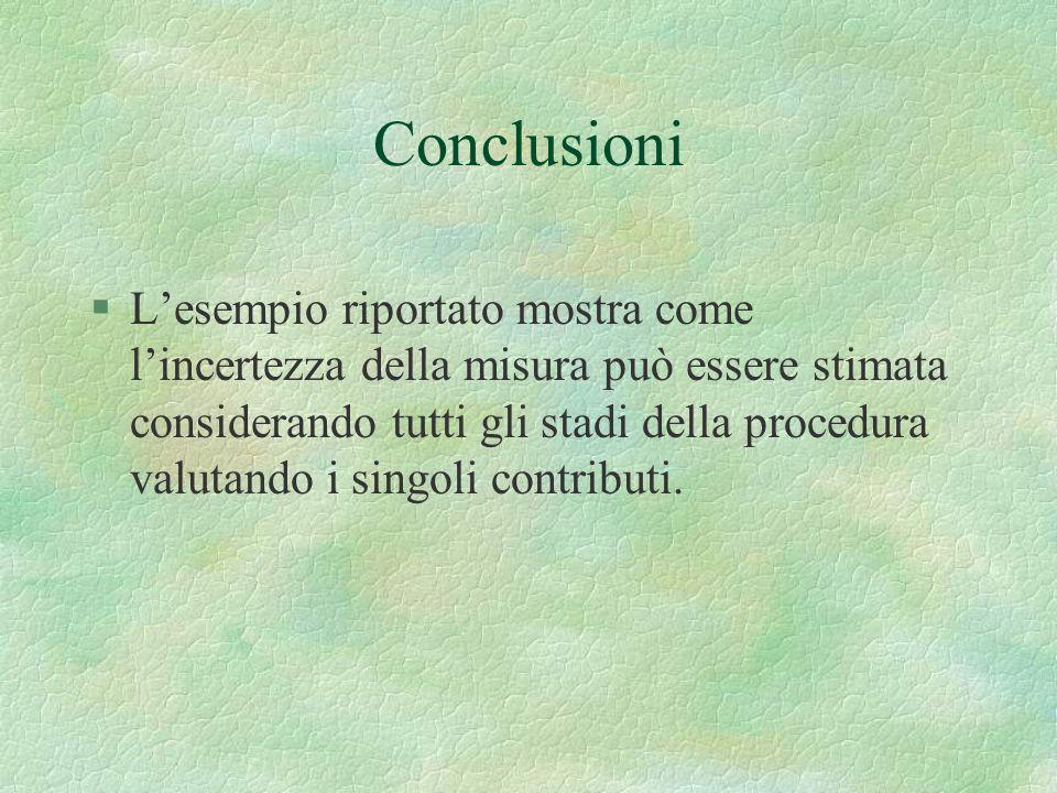 Conclusioni §Lesempio riportato mostra come lincertezza della misura può essere stimata considerando tutti gli stadi della procedura valutando i singo