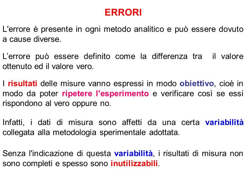 ERRORI L'errore è presente in ogni metodo analitico e può essere dovuto a cause diverse. Lerrore può essere definito come la differenza tra il valore