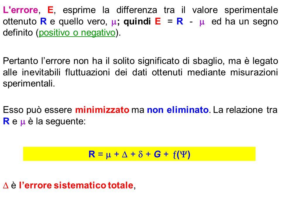L'errore, E, esprime la differenza tra il valore sperimentale ottenuto R e quello vero, ; quindi E = R - ed ha un segno definito (positivo o negativo)