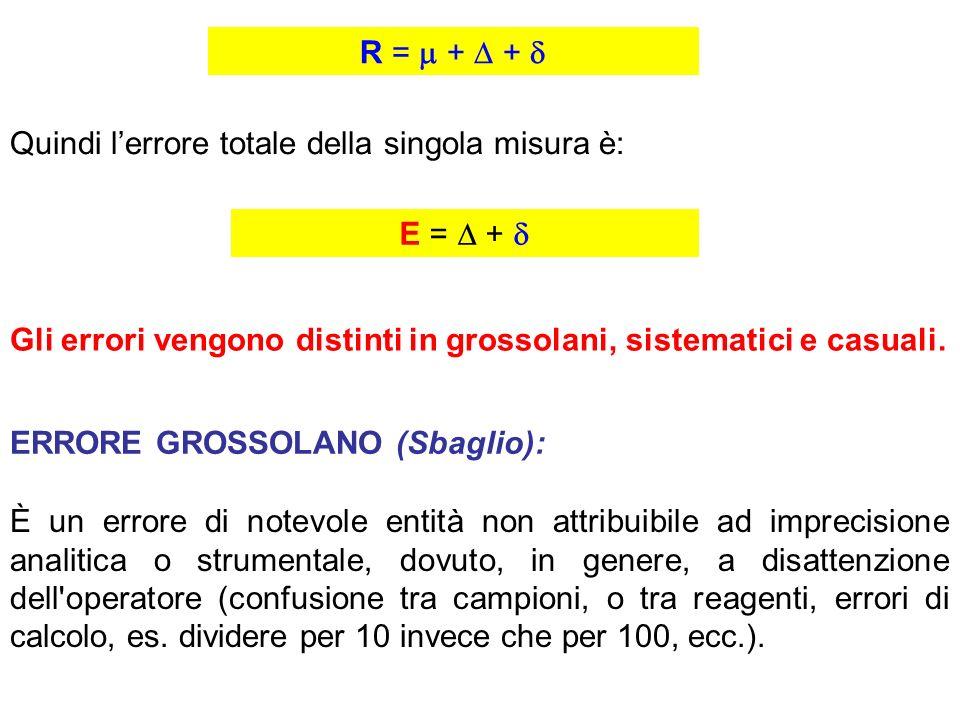 R = + + Quindi lerrore totale della singola misura è: E = + Gli errori vengono distinti in grossolani, sistematici e casuali. ERRORE GROSSOLANO (Sbagl