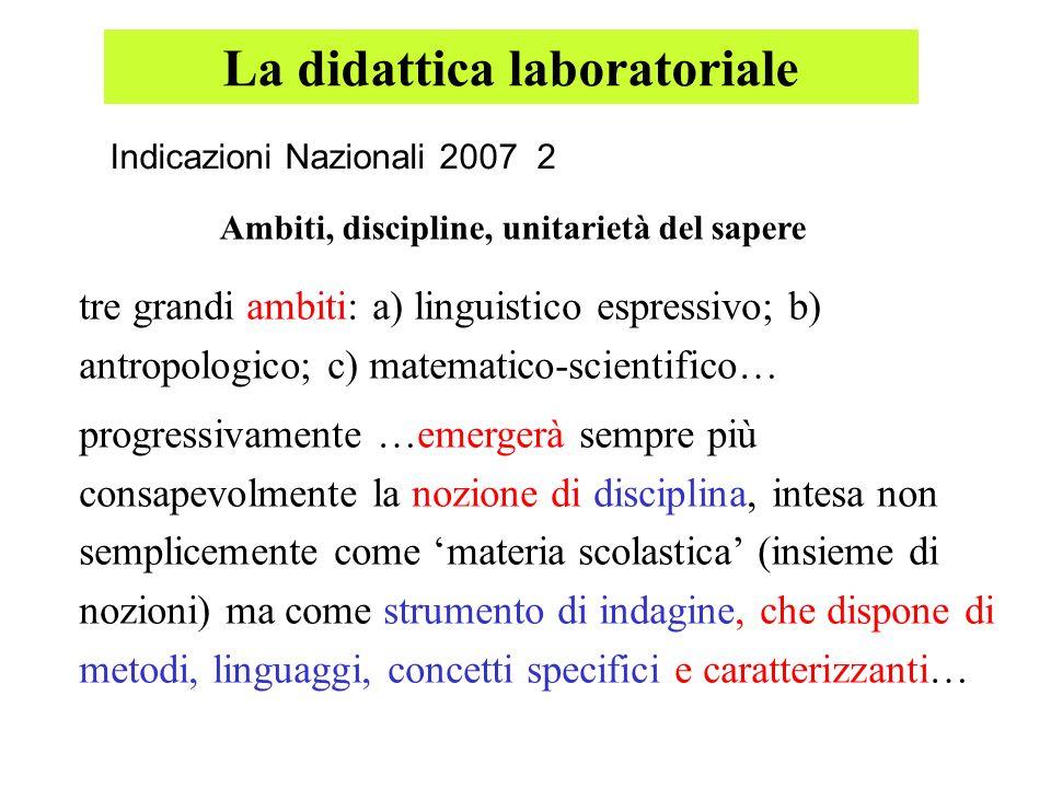 La didattica laboratoriale Ambiti, discipline, unitarietà del sapere tre grandi ambiti: a) linguistico espressivo; b) antropologico; c) matematico-sci