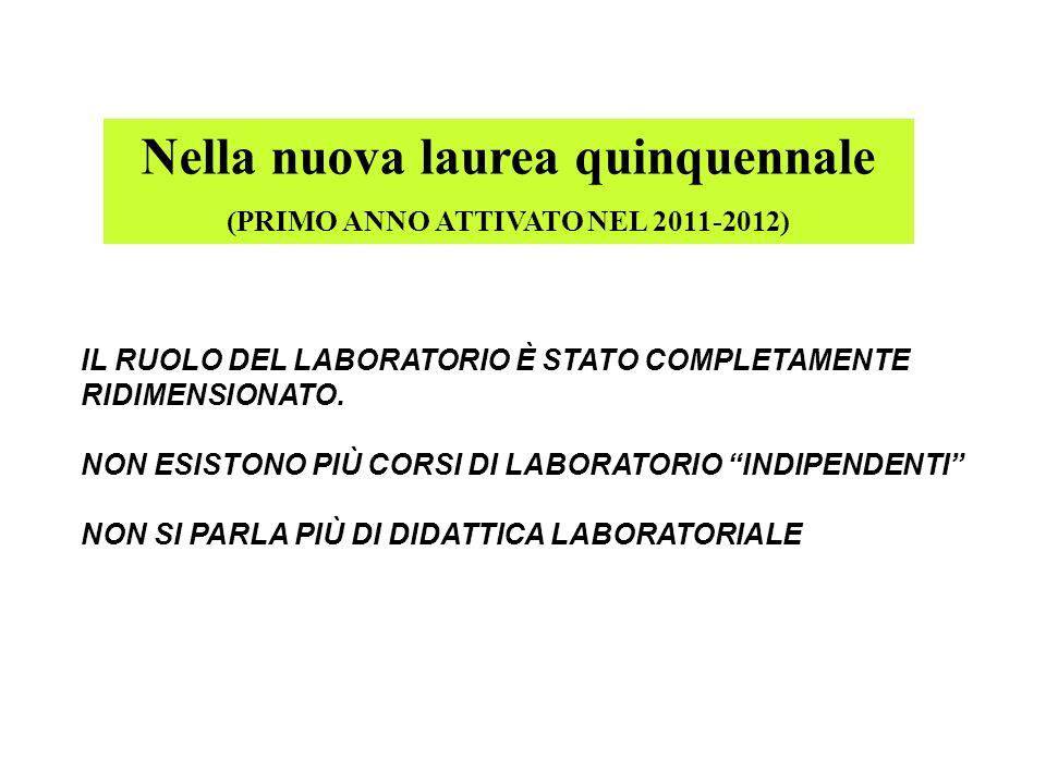 Nella nuova laurea quinquennale (PRIMO ANNO ATTIVATO NEL 2011-2012) IL RUOLO DEL LABORATORIO È STATO COMPLETAMENTE RIDIMENSIONATO. NON ESISTONO PIÙ CO