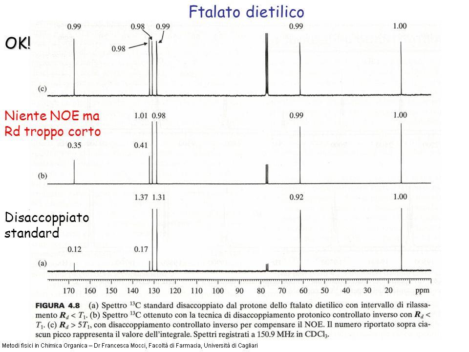 Ftalato dietilico Disaccoppiato standard Niente NOE ma Rd troppo corto OK!