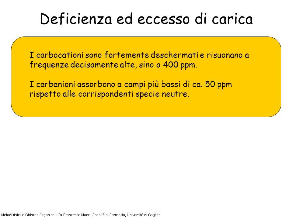 Deficienza ed eccesso di carica I carbocationi sono fortemente deschermati e risuonano a frequenze decisamente alte, sino a 400 ppm.