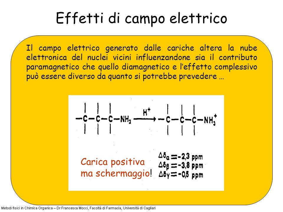 Effetti di campo elettrico Il campo elettrico generato dalle cariche altera la nube elettronica del nuclei vicini influenzandone sia il contributo paramagnetico che quello diamagnetico e leffetto complessivo può essere diverso da quanto si potrebbe prevedere … Carica positiva ma schermaggio!