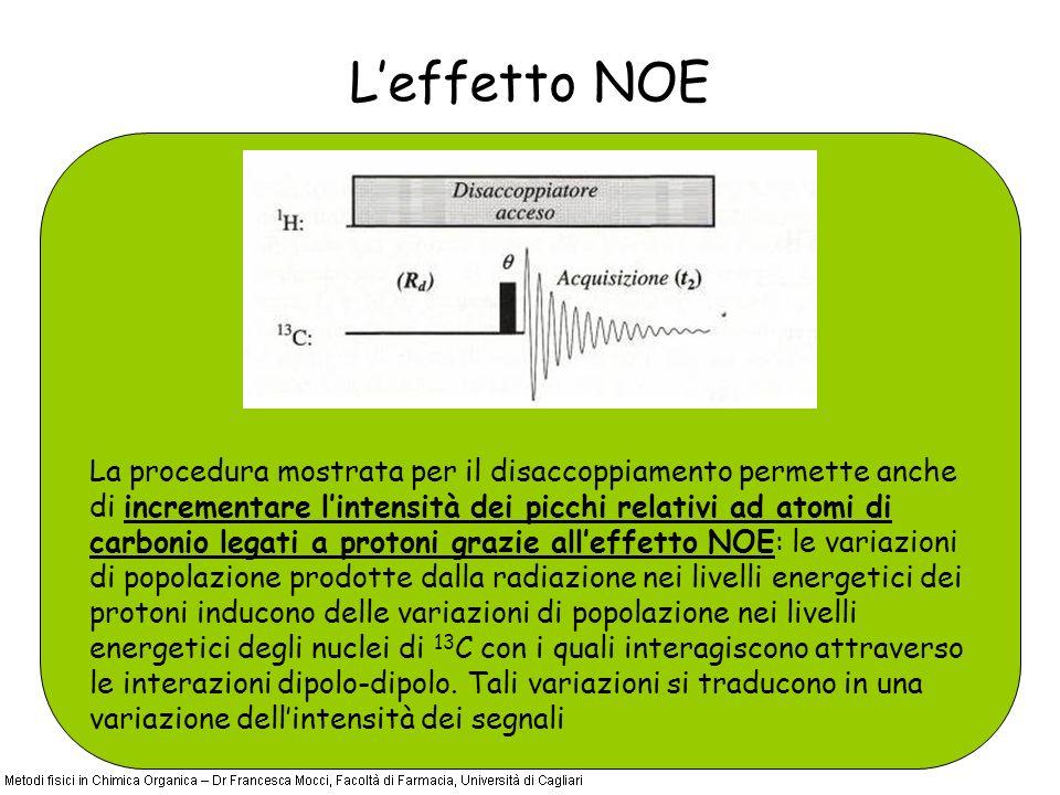 Leffetto NOE L incremento massimo del segnale del 13 C ottenibile è: Fattore NOE = 1/2 * H / C = 1.98 Per effetto NOE si può quindi ottenere un segnale di intensità tripla rispetto allintensità in assenza di tale effetto.
