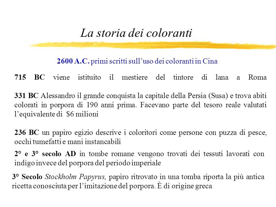 La storia dei coloranti 715 BC viene istituito il mestiere del tintore di lana a Roma 331 BC Alessandro il grande conquista la capitale della Persia (