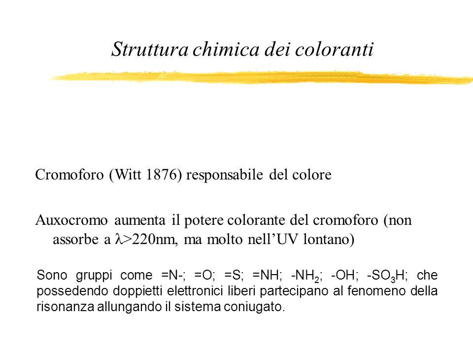 Struttura chimica dei coloranti Cromoforo (Witt 1876) responsabile del colore Auxocromo aumenta il potere colorante del cromoforo (non assorbe a >220n