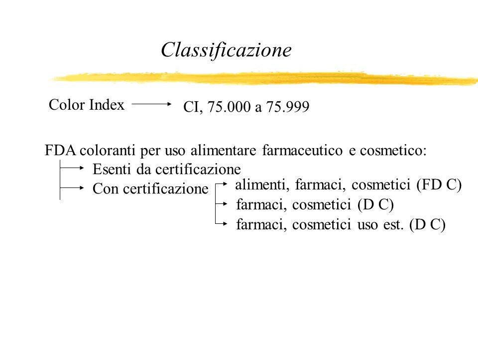 Classificazione Color Index FDA coloranti per uso alimentare farmaceutico e cosmetico: Esenti da certificazione Con certificazione CI, 75.000 a 75.999