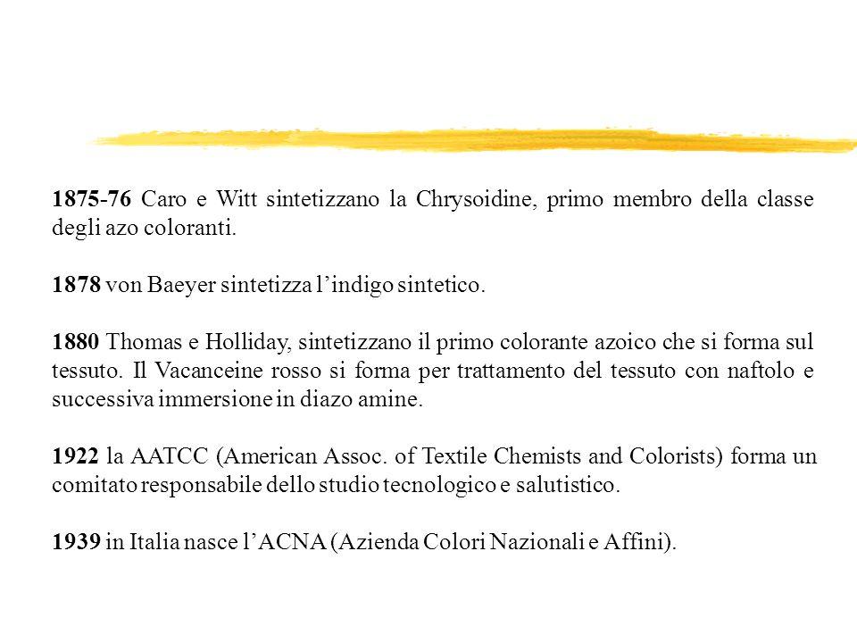 1875-76 Caro e Witt sintetizzano la Chrysoidine, primo membro della classe degli azo coloranti. 1878 von Baeyer sintetizza lindigo sintetico. 1880 Tho