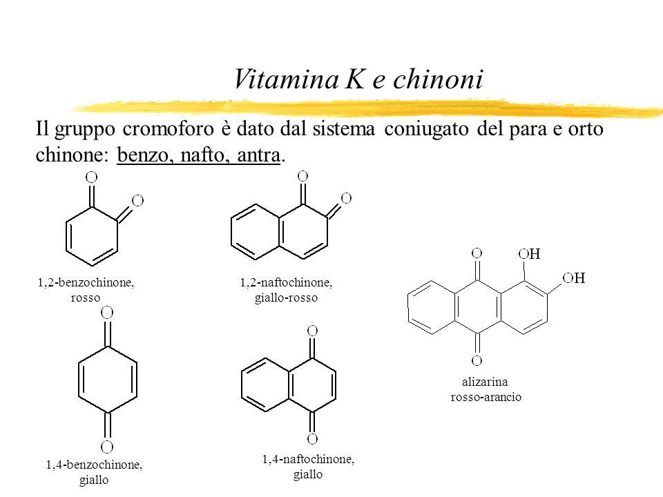Vitamina K e chinoni Il gruppo cromoforo è dato dal sistema coniugato del para e orto chinone: benzo, nafto, antra. 1,2-naftochinone, giallo-rosso 1,2