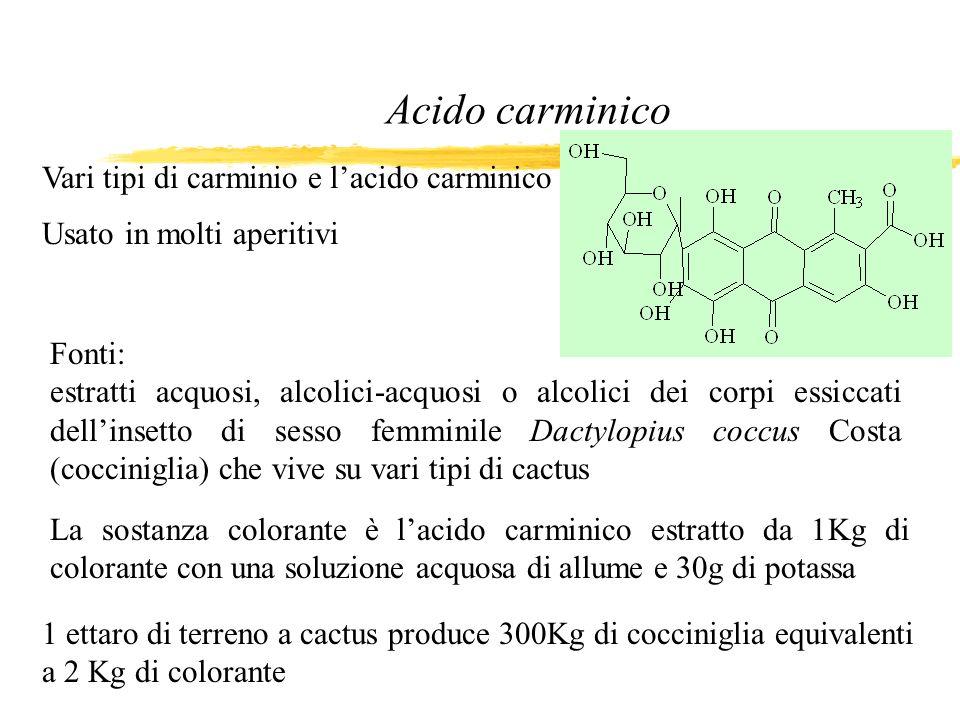 Acido carminico Usato in molti aperitivi Fonti: estratti acquosi, alcolici-acquosi o alcolici dei corpi essiccati dellinsetto di sesso femminile Dacty
