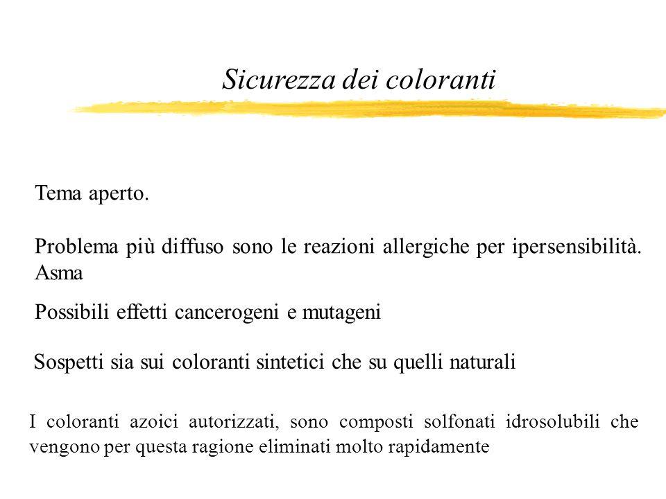 Sicurezza dei coloranti Tema aperto. Problema più diffuso sono le reazioni allergiche per ipersensibilità. Asma Possibili effetti cancerogeni e mutage