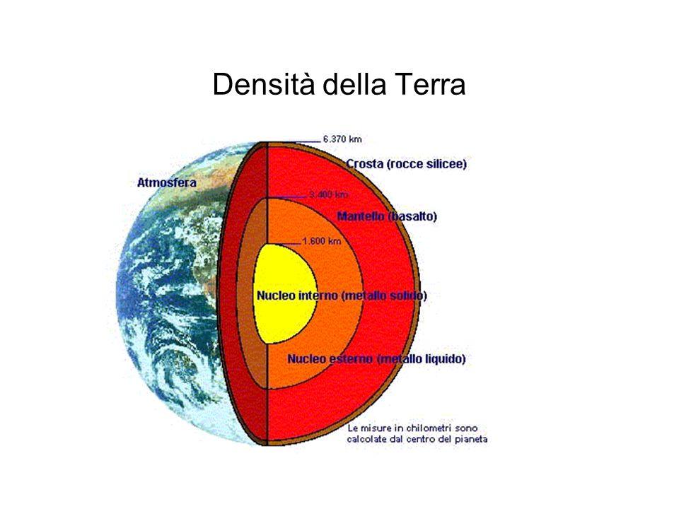Densità della Terra