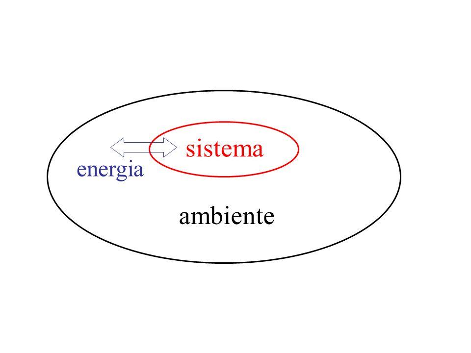 sistema ambiente energia