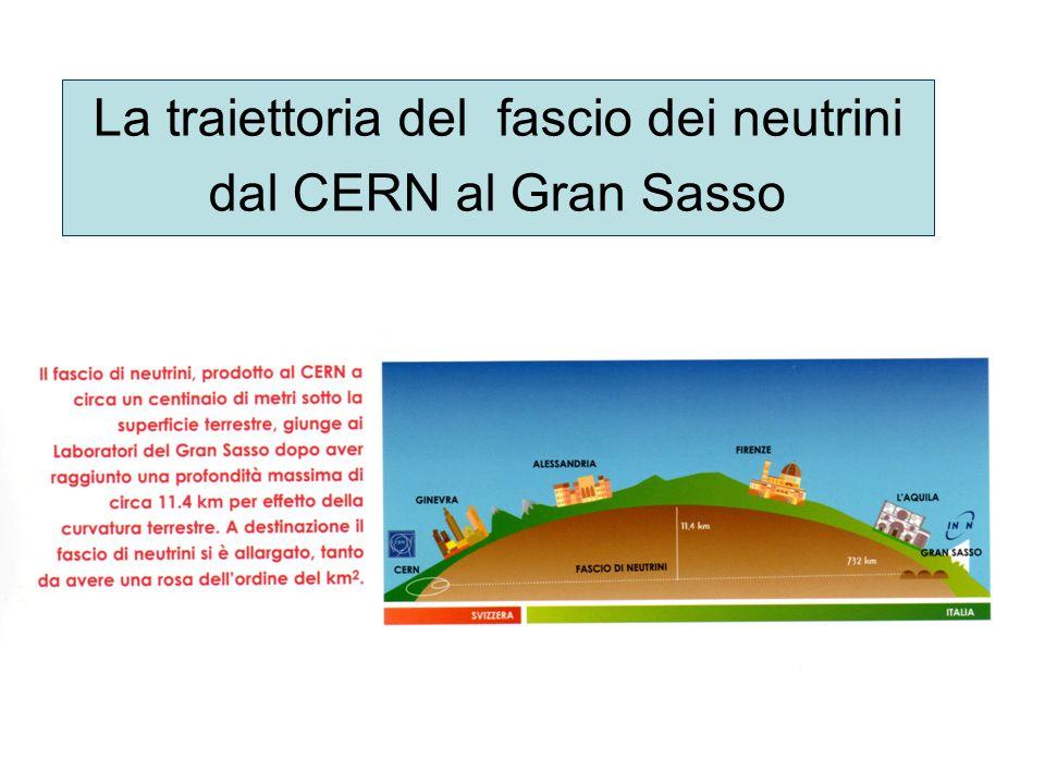 La traiettoria del fascio dei neutrini dal CERN al Gran Sasso