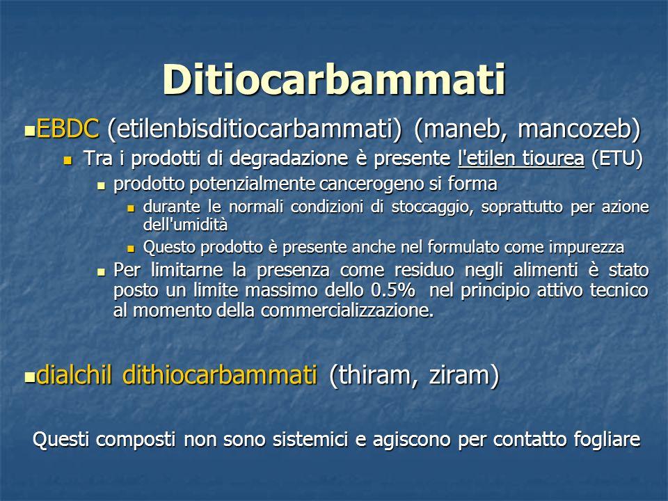 Ditiocarbammati EBDC (etilenbisditiocarbammati) (maneb, mancozeb) EBDC (etilenbisditiocarbammati) (maneb, mancozeb) Tra i prodotti di degradazione è p
