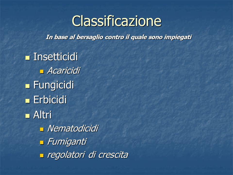 Classificazione Insetticidi Insetticidi Acaricidi Acaricidi Fungicidi Fungicidi Erbicidi Erbicidi Altri Altri Nematodicidi Nematodicidi Fumiganti Fumi