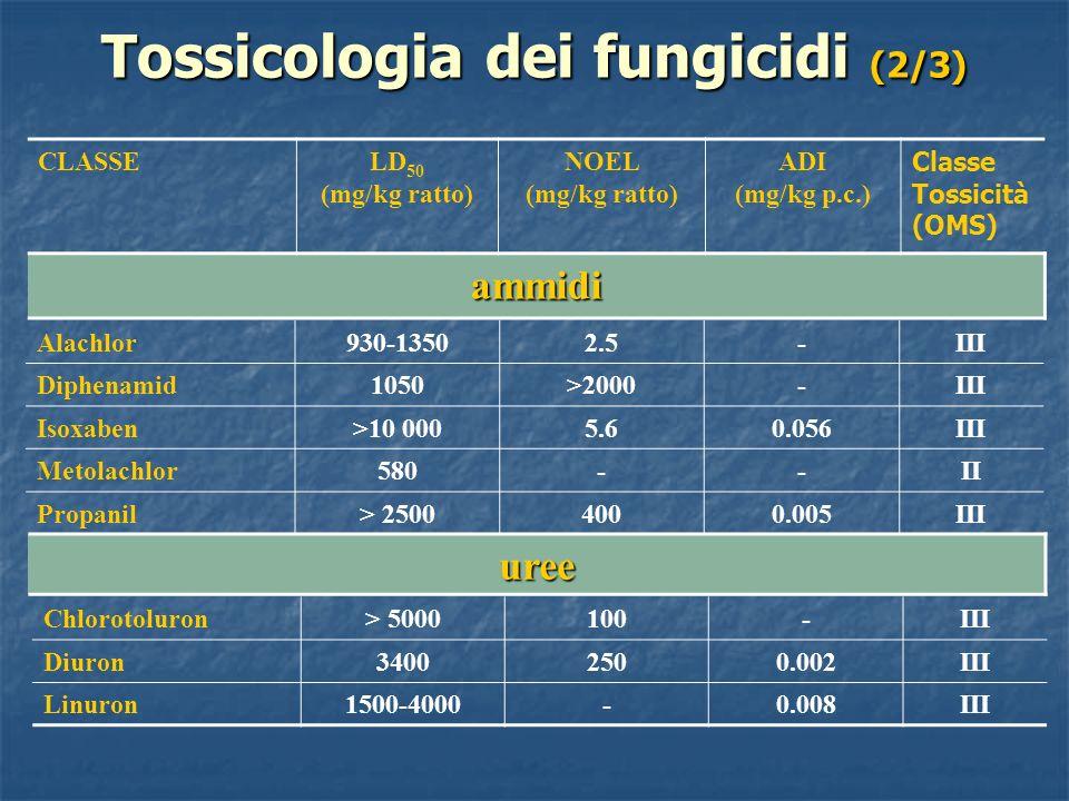 Tossicologia dei fungicidi (2/3) CLASSELD 50 (mg/kg ratto) NOEL (mg/kg ratto) ADI (mg/kg p.c.) Classe Tossicità (OMS) ammidi uree Alachlor930-13502.5-