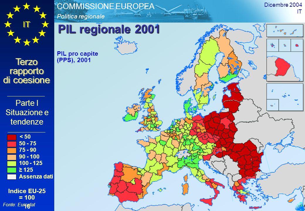 Politica regionale COMMISSIONE EUROPEA IT Terzo rapporto di coesione Dicembre 2004 IT 16 PIL regionale 2001 Parte I Situazione e tendenze PIL pro capite (PPS), 2001 < 50 50 - 75 75 - 90 90 - 100 100 - 125 125 Assenza dati Indice EU-25 = 100 Fonte: Eurostat