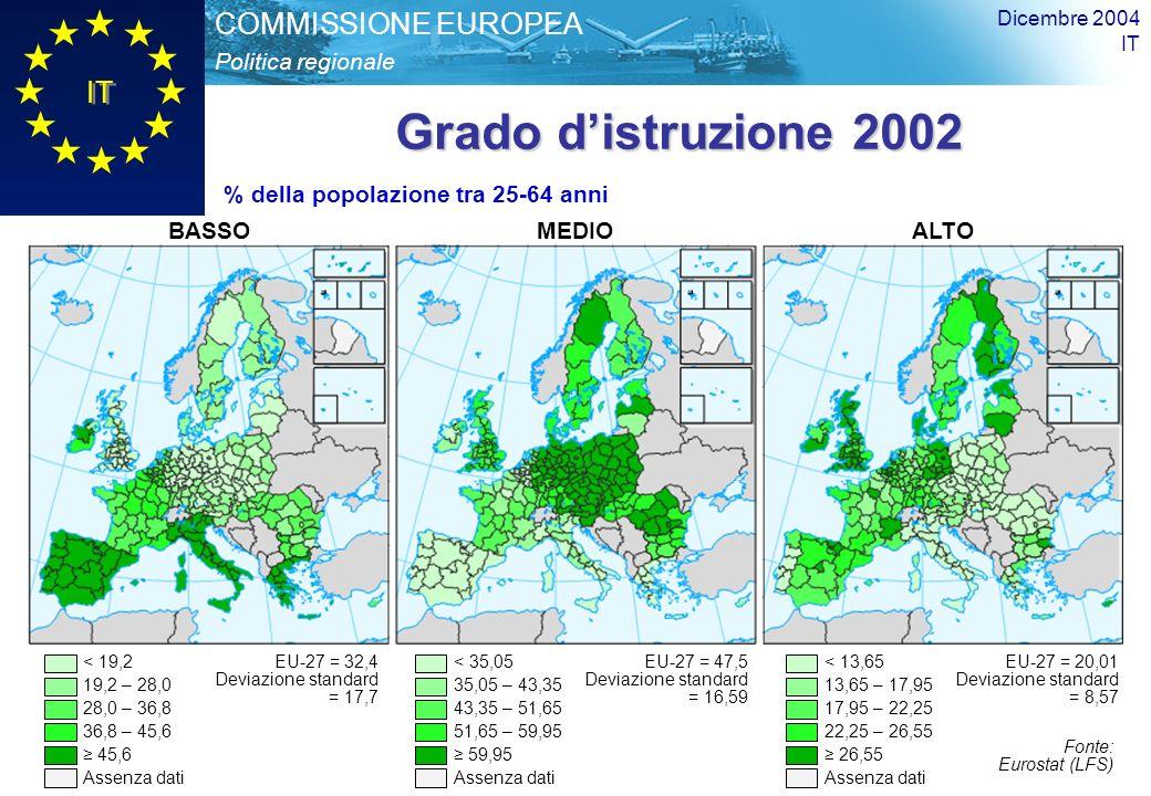 Politica regionale COMMISSIONE EUROPEA IT Terzo rapporto di coesione Dicembre 2004 IT 18 Grado distruzione 2002 BASSOMEDIOALTO % della popolazione tra 25-64 anni < 19,2 19,2 – 28,0 28,0 – 36,8 36,8 – 45,6 45,6 Assenza dati EU-27 = 32,4 Deviazione standard = 17,7 < 35,05 35,05 – 43,35 43,35 – 51,65 51,65 – 59,95 59,95 Assenza dati EU-27 = 47,5 Deviazione standard = 16,59 < 13,65 13,65 – 17,95 17,95 – 22,25 22,25 – 26,55 26,55 Assenza dati EU-27 = 20,01 Deviazione standard = 8,57 Fonte: Eurostat (LFS)