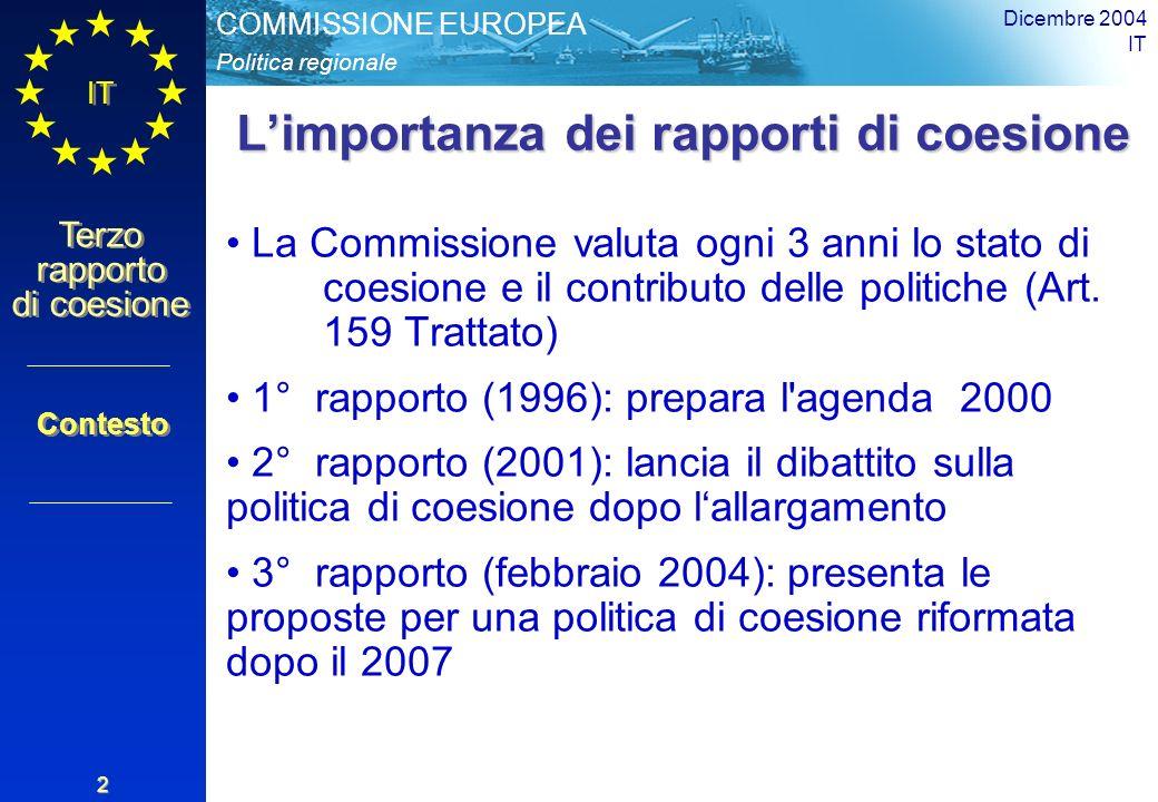 Politica regionale COMMISSIONE EUROPEA IT Terzo rapporto di coesione Dicembre 2004 IT 2 Limportanza dei rapporti di coesione La Commissione valuta ogni 3 anni lo stato di coesione e il contributo delle politiche (Art.