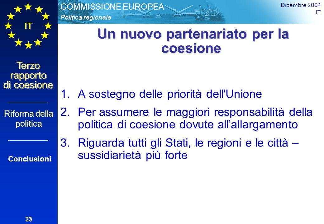 Politica regionale COMMISSIONE EUROPEA IT Terzo rapporto di coesione Dicembre 2004 IT 23 Un nuovo partenariato per la coesione Un nuovo partenariato per la coesione 1.A sostegno delle priorità dell Unione 2.Per assumere le maggiori responsabilità della politica di coesione dovute allallargamento 3.Riguarda tutti gli Stati, le regioni e le città – sussidiarietà più forte Riforma della politica Conclusioni