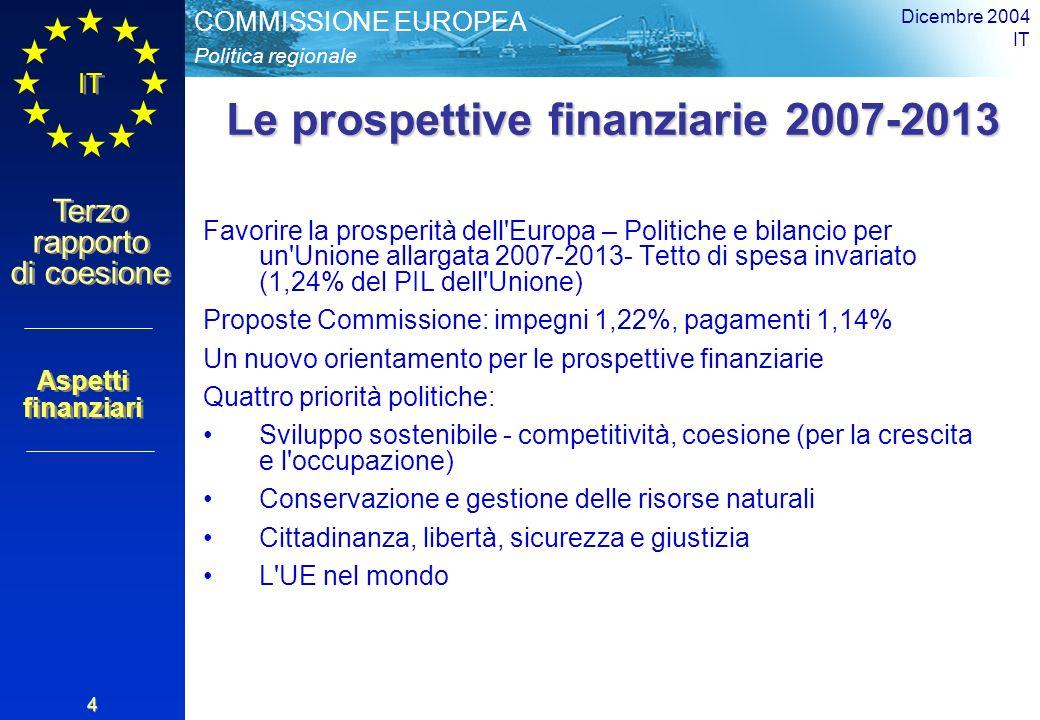 Politica regionale COMMISSIONE EUROPEA IT Terzo rapporto di coesione Dicembre 2004 IT 4 Le prospettive finanziarie 2007-2013 Favorire la prosperità dell Europa – Politiche e bilancio per un Unione allargata 2007-2013- Tetto di spesa invariato (1,24% del PIL dell Unione) Proposte Commissione: impegni 1,22%, pagamenti 1,14% Un nuovo orientamento per le prospettive finanziarie Quattro priorità politiche: Sviluppo sostenibile - competitività, coesione (per la crescita e l occupazione) Conservazione e gestione delle risorse naturali Cittadinanza, libertà, sicurezza e giustizia L UE nel mondo Aspetti finanziari