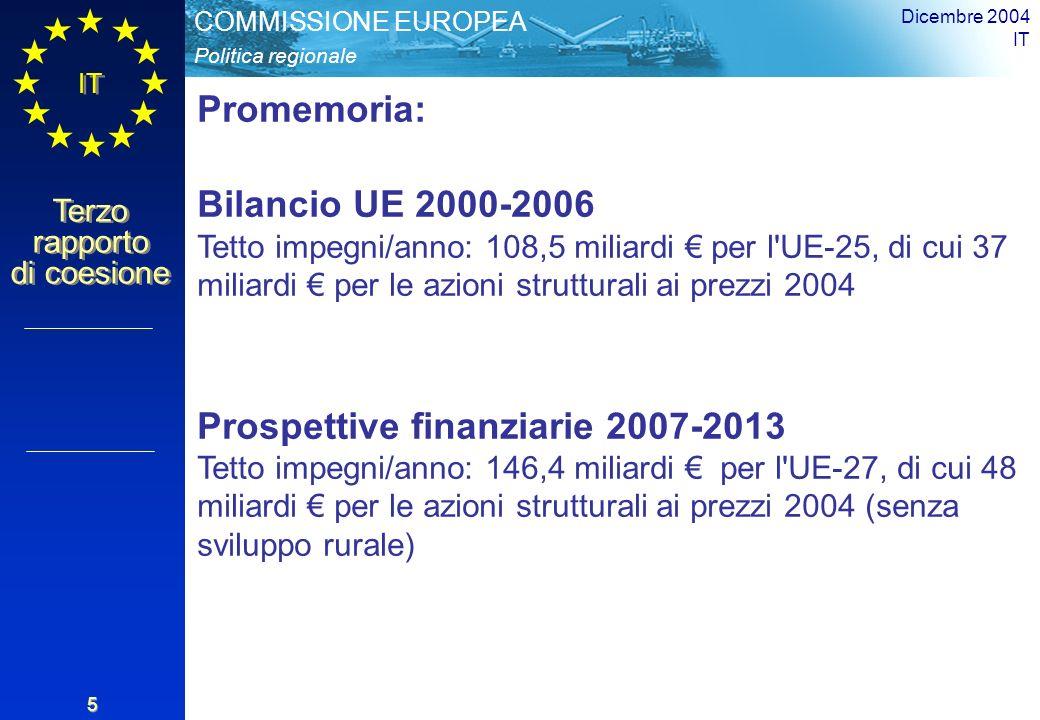 Politica regionale COMMISSIONE EUROPEA IT Terzo rapporto di coesione Dicembre 2004 IT 5 Promemoria: Bilancio UE 2000-2006 Tetto impegni/anno: 108,5 miliardi per l UE-25, di cui 37 miliardi per le azioni strutturali ai prezzi 2004 Prospettive finanziarie 2007-2013 Tetto impegni/anno: 146,4 miliardi per l UE-27, di cui 48 miliardi per le azioni strutturali ai prezzi 2004 (senza sviluppo rurale)