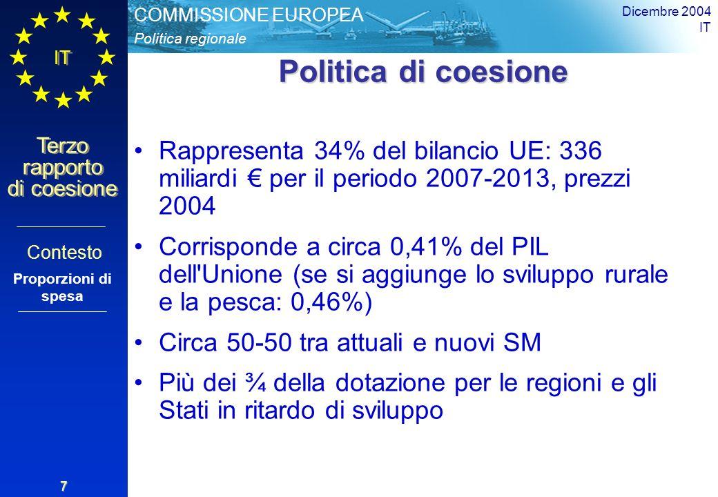 Politica regionale COMMISSIONE EUROPEA IT Terzo rapporto di coesione Dicembre 2004 IT 7 Politica di coesione Rappresenta 34% del bilancio UE: 336 miliardi per il periodo 2007-2013, prezzi 2004 Corrisponde a circa 0,41% del PIL dell Unione (se si aggiunge lo sviluppo rurale e la pesca: 0,46%) Circa 50-50 tra attuali e nuovi SM Più dei ¾ della dotazione per le regioni e gli Stati in ritardo di sviluppo Contesto Proporzioni di spesa