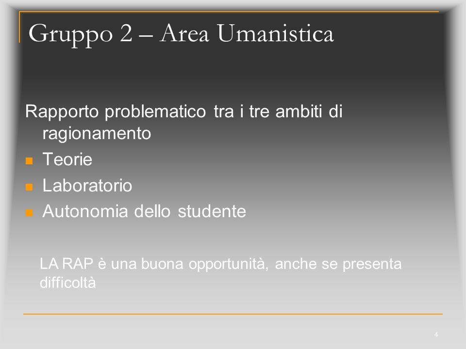 4 Gruppo 2 – Area Umanistica Rapporto problematico tra i tre ambiti di ragionamento Teorie Laboratorio Autonomia dello studente LA RAP è una buona opportunità, anche se presenta difficoltà