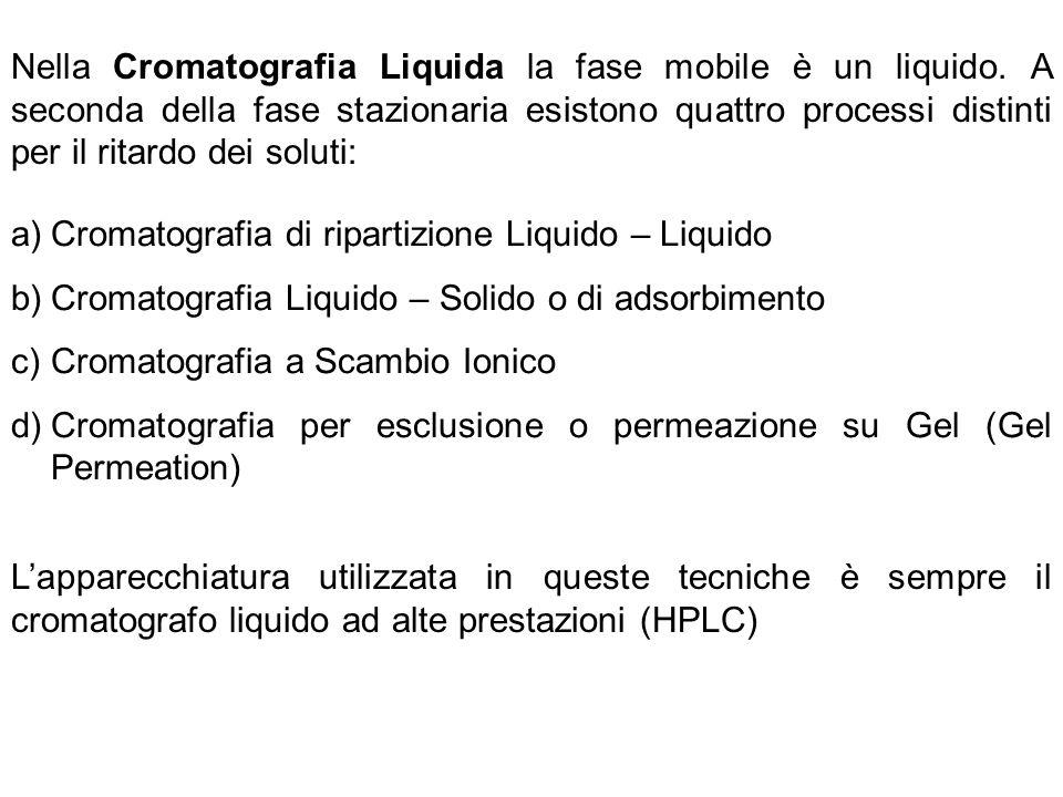 Nella Cromatografia Liquida la fase mobile è un liquido. A seconda della fase stazionaria esistono quattro processi distinti per il ritardo dei soluti