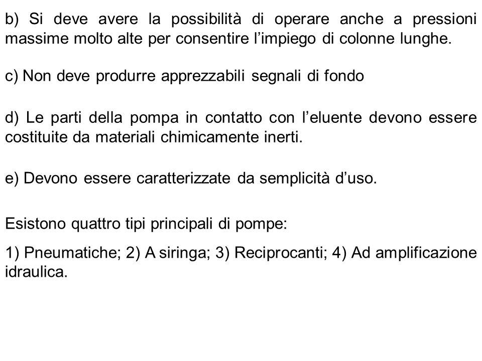 b) Si deve avere la possibilità di operare anche a pressioni massime molto alte per consentire limpiego di colonne lunghe. c) Non deve produrre apprez