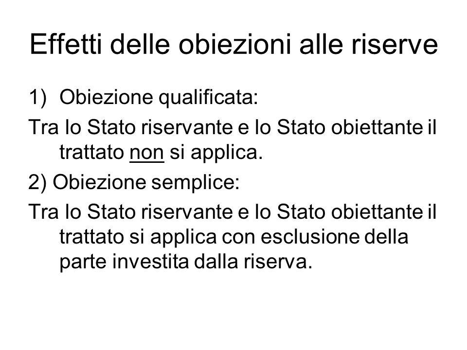 Effetti delle obiezioni alle riserve 1)Obiezione qualificata: Tra lo Stato riservante e lo Stato obiettante il trattato non si applica.