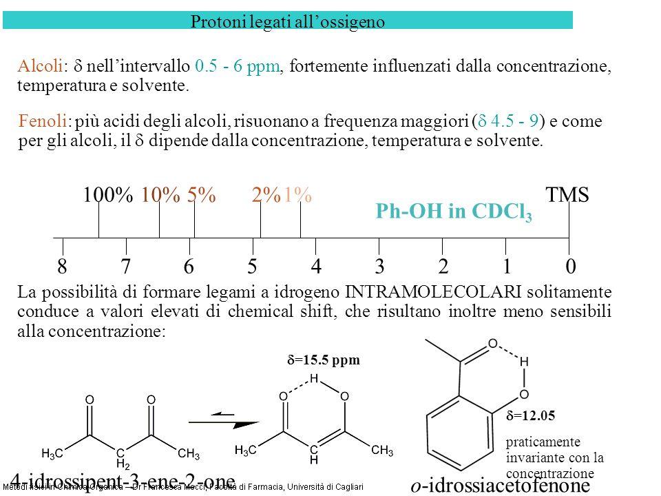 Protoni legati allossigeno Alcoli: nellintervallo 0.5 - 6 ppm, fortemente influenzati dalla concentrazione, temperatura e solvente.