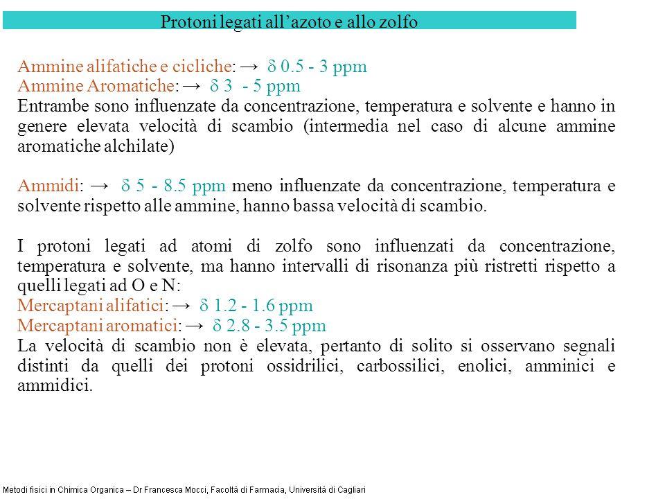 Protoni legati allazoto e allo zolfo Ammine alifatiche e cicliche: 0.5 - 3 ppm Ammine Aromatiche: 3 - 5 ppm Entrambe sono influenzate da concentrazione, temperatura e solvente e hanno in genere elevata velocità di scambio (intermedia nel caso di alcune ammine aromatiche alchilate) Ammidi: 5 - 8.5 ppm meno influenzate da concentrazione, temperatura e solvente rispetto alle ammine, hanno bassa velocità di scambio.