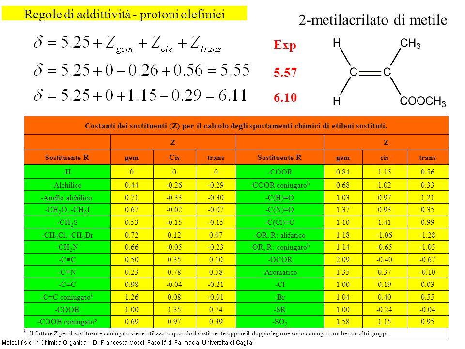 Regole di addittività - protoni olefinici 2-metilacrilato di metile Exp 5.57 6.10