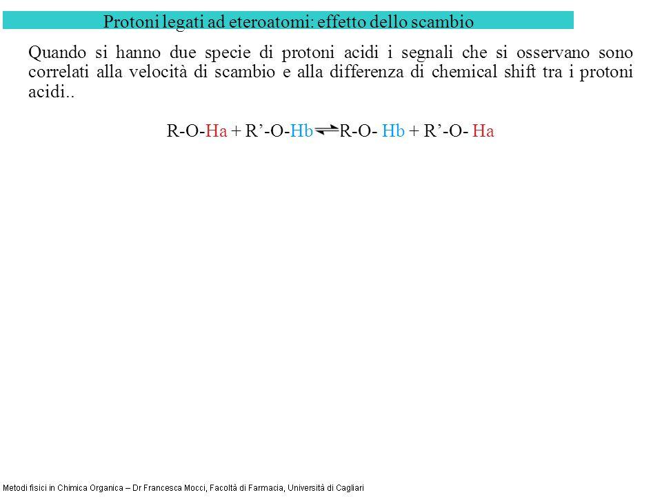 Protoni legati ad eteroatomi: effetto dello scambio Quando si hanno due specie di protoni acidi i segnali che si osservano sono correlati alla velocità di scambio e alla differenza di chemical shift tra i protoni acidi..