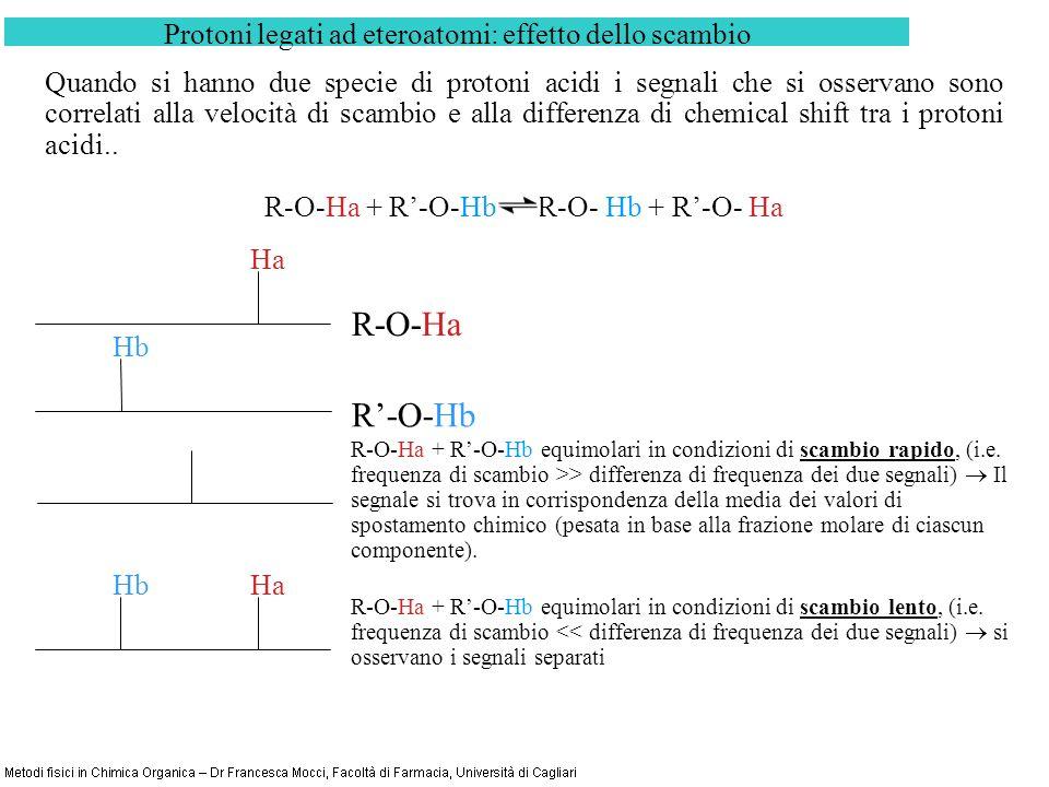 Protoni legati ad eteroatomi: effetto dello scambio R-O-Ha R-O-Ha + R-O-Hb equimolari in condizioni di scambio rapido, (i.e.