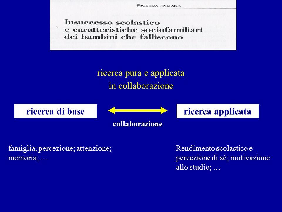 ricerca pura e applicata in collaborazione ricerca di basericerca applicata collaborazione famiglia; percezione; attenzione; memoria; … Rendimento sco