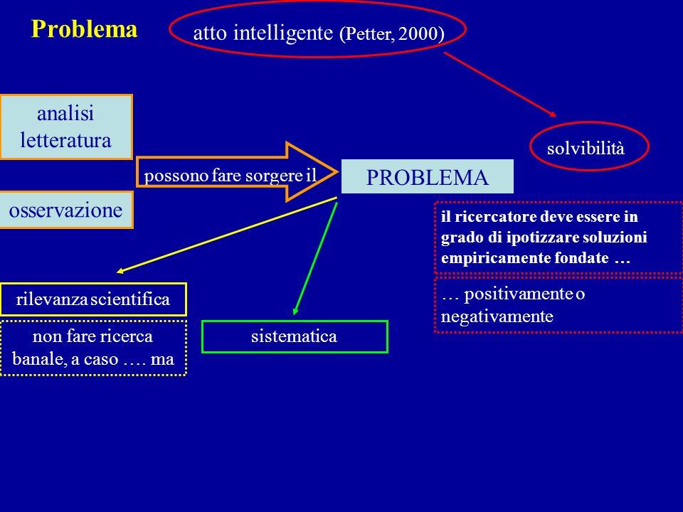 Problema analisi letteratura PROBLEMA osservazione rilevanza scientifica solvibilità atto intelligente (Petter, 2000) … positivamente o negativamente