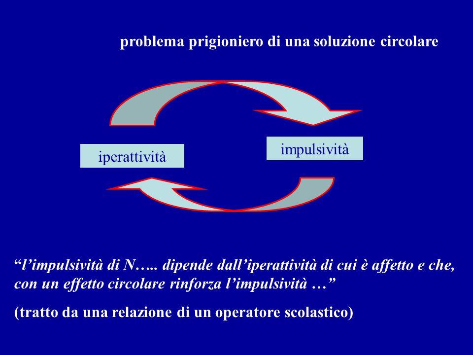 iperattività impulsività limpulsività di N….. dipende dalliperattività di cui è affetto e che, con un effetto circolare rinforza limpulsività … (tratt