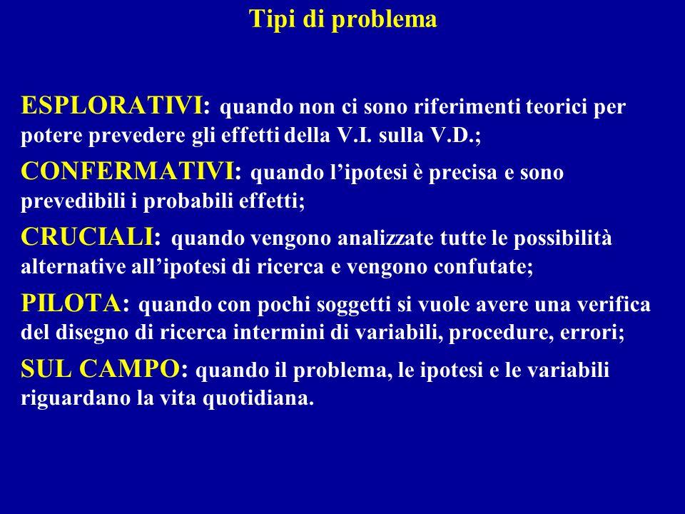 Tipi di problema ESPLORATIVI: quando non ci sono riferimenti teorici per potere prevedere gli effetti della V.I. sulla V.D.; CONFERMATIVI: quando lipo