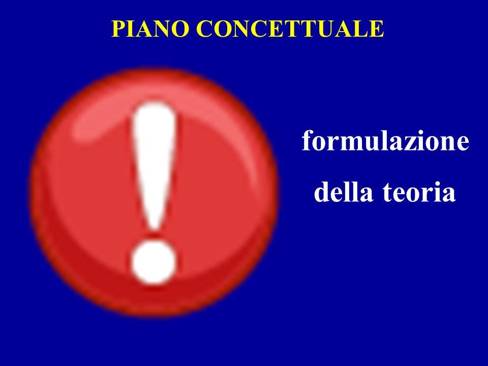 formulazione della teoria PIANO CONCETTUALE