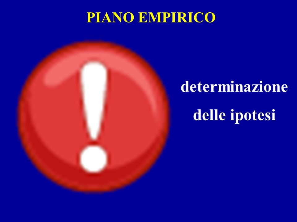 determinazione delle ipotesi PIANO EMPIRICO