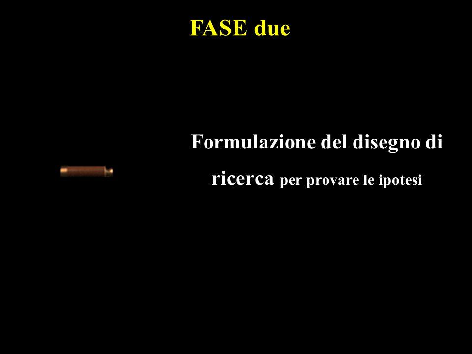 Formulazione del disegno di ricerca per provare le ipotesi FASE due