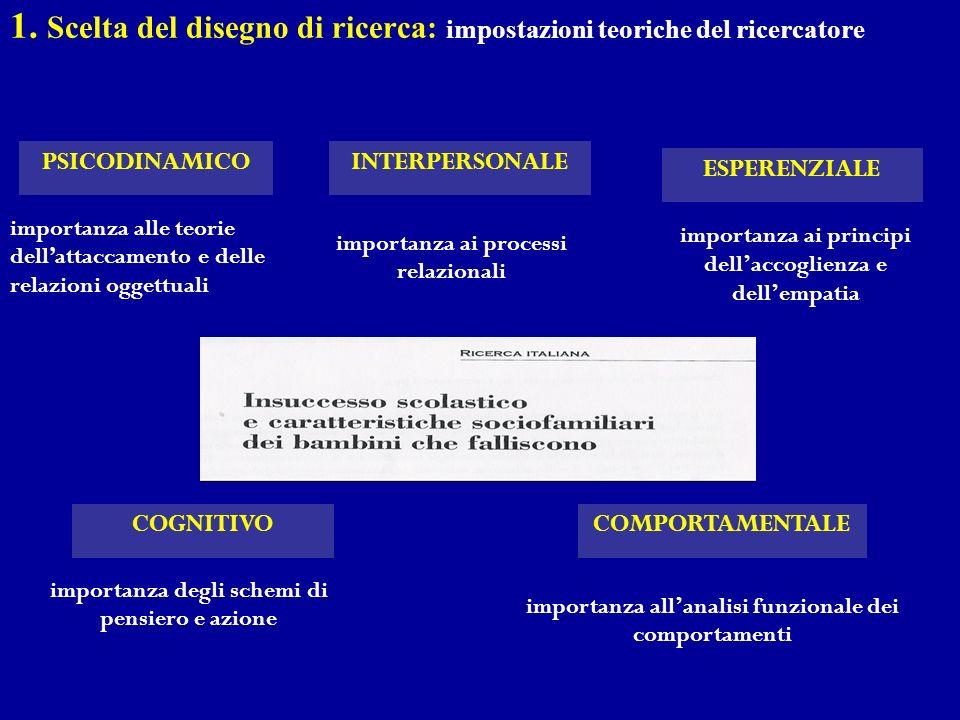 1. Scelta del disegno di ricerca: impostazioni teoriche del ricercatore PSICODINAMICO importanza alle teorie dellattaccamento e delle relazioni oggett