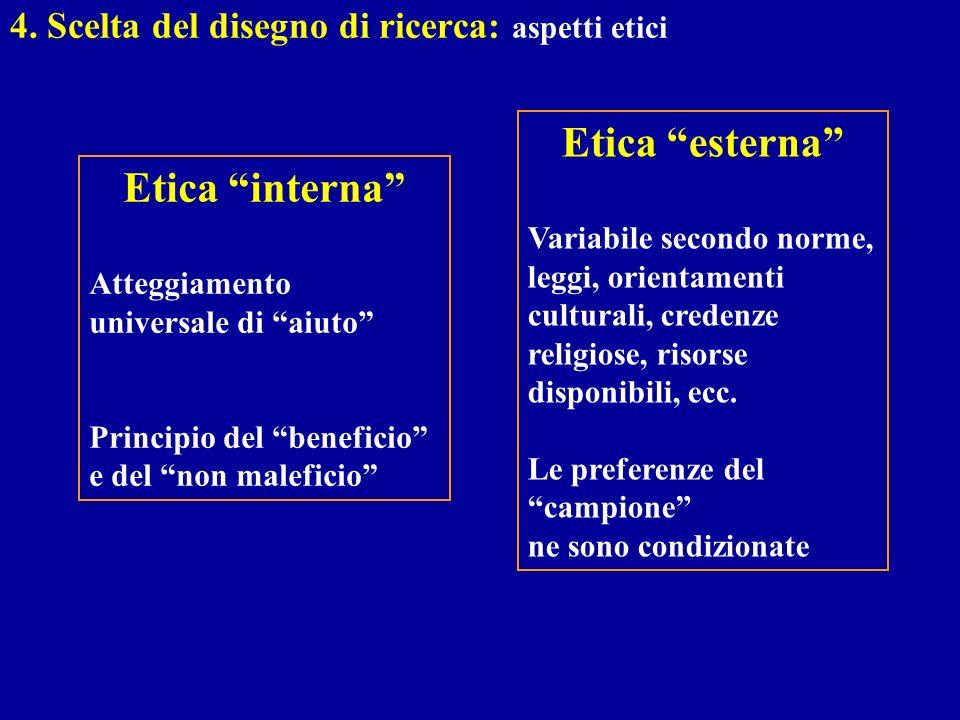 4. Scelta del disegno di ricerca: aspetti etici Etica esterna Variabile secondo norme, leggi, orientamenti culturali, credenze religiose, risorse disp