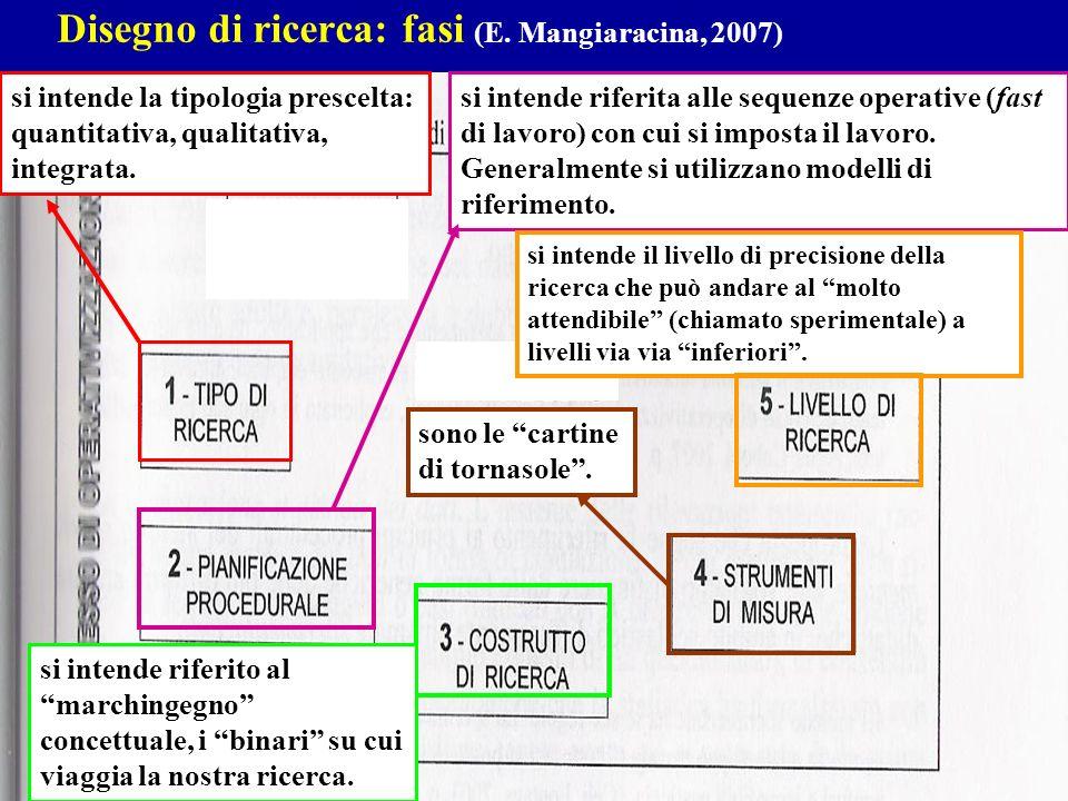 si intende la tipologia prescelta: quantitativa, qualitativa, integrata. si intende riferita alle sequenze operative (fast di lavoro) con cui si impos