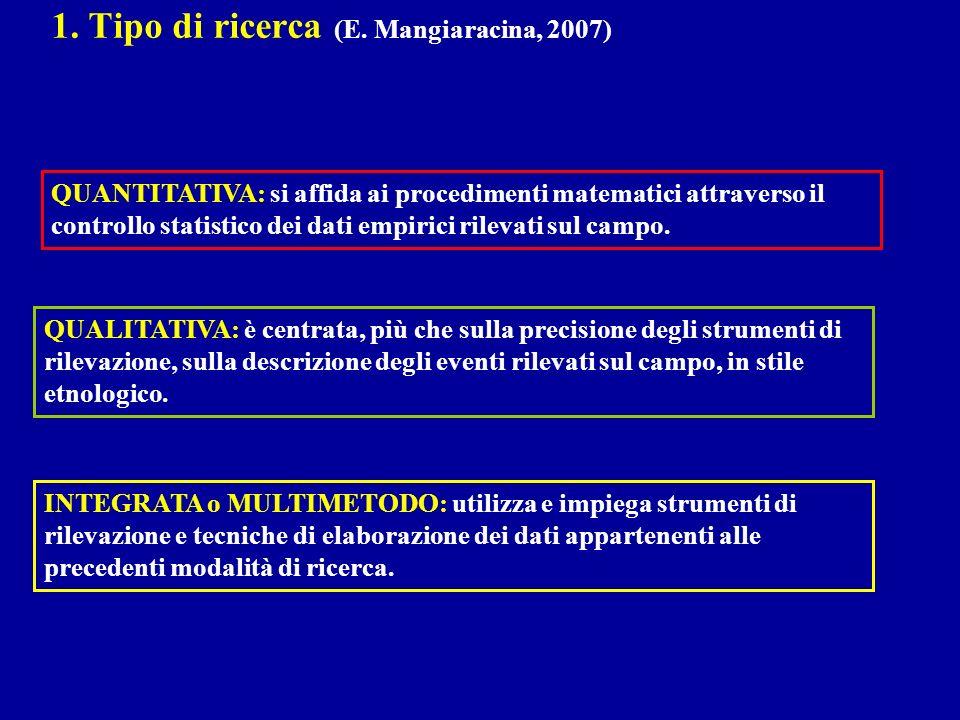 1. Tipo di ricerca (E. Mangiaracina, 2007) QUANTITATIVA: si affida ai procedimenti matematici attraverso il controllo statistico dei dati empirici ril
